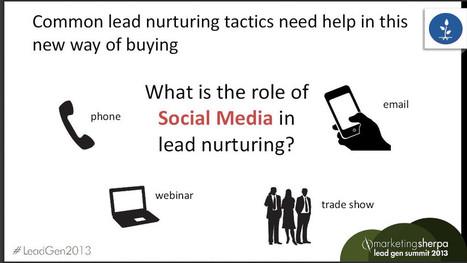 What is a Lead? Social Media as a Business Strategy #leadgen2013 | Management de projet | Scoop.it