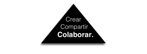 Hablando en Blogger =  {Colaborar + Crear + Compartir} | La pirámide del emprendedor digital | Scoop.it