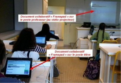 Framapad de plus en plus utilisé dans l'éducation - @ Brest   Copier-Créer   Scoop.it