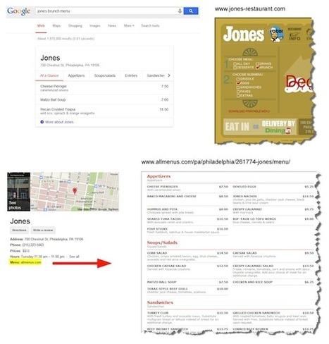 "Google Tests Restaurant Menus in ""Card"" Results | Social Infografic Trend Social Media Metrics & Web Design Strategic Marketing | Scoop.it"