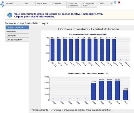 Logiciel gratuit Immobilier Loyer v 2.2 Fr 2012 licence gratuite - Gestion Locative Immobilière - Particuliers et SCI | AVSIMMO | Scoop.it
