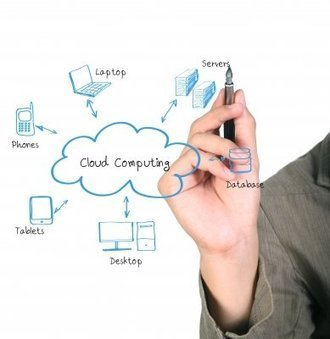 The Ultimate List of Cloud-Based Learning Management Systems - eLearning Industry | Web2learn | Scoop.it