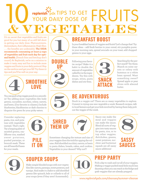 10 tips to get your daily dose of fruits & vegetables | ReplenishPDX | Holistic Nutrition Health and Wellness | Scoop.it