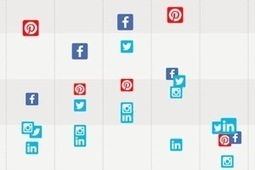 How People Use Different Social Networks in Different Ways | siaargroup.blogspot.com | Scoop.it
