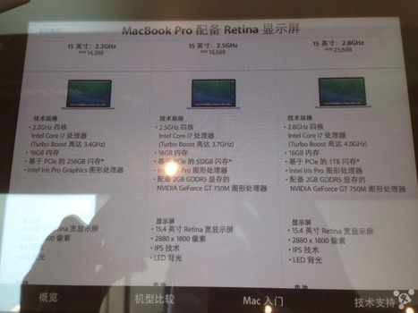 Faster Retina MacBook Pros w/ 16GB of RAM across the board teased by unverified Apple Store photo | Apple | Scoop.it