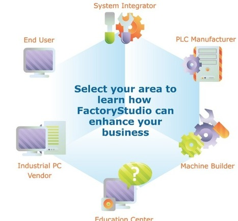 How Can SCADA Prove Useful For Industrial Automaton? | Factorystudio | Scoop.it