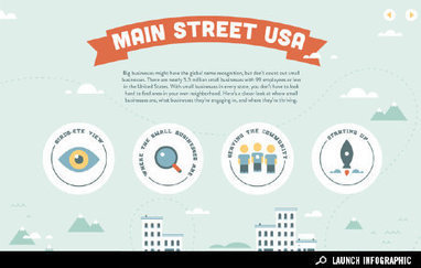 Interactive Infographic: The Small Businesses of America | Social Mercor | Scoop.it