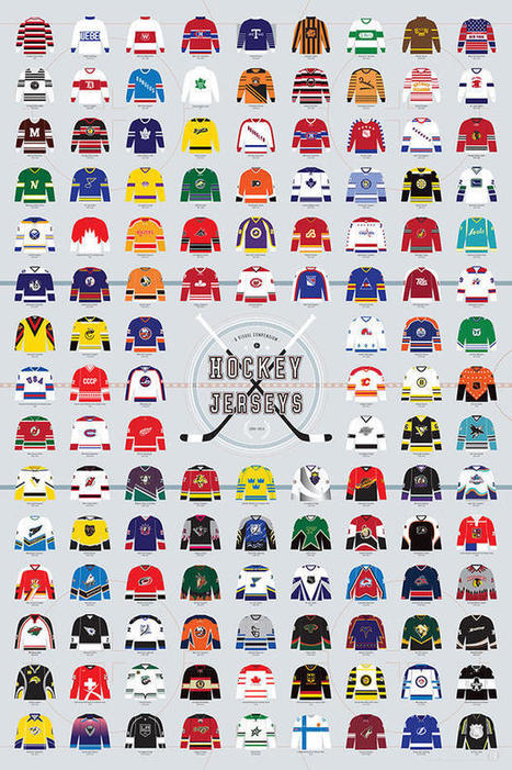 A Visual History of Hockey Jerseys on One Awesome Poster | INTRODUCTION TO THE SOCIAL SCIENCES DIGITAL TEXTBOOK(PSYCHOLOGY-ECONOMICS-SOCIOLOGY):MIKE BUSARELLO | Scoop.it