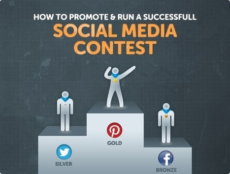 The Beginners Guide to Running a Social Media Contest | Community Management Around the Web | Scoop.it
