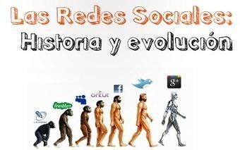 LA+EVOLUCION+DE+LAS+REDES+SOCIALES.png (400x251 pixels)   Internet y redes sociales   Scoop.it