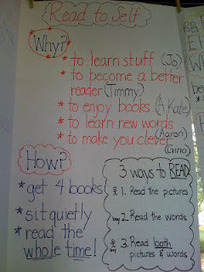 Innovate, Create: Anchor Chart Linky Party | Links for Units of Inquiry in PYP | Scoop.it