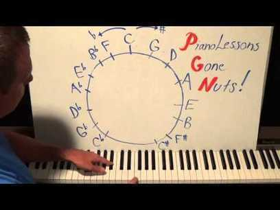 Piano Lesson The Circle Of Fifths Made EASY Part 1 Tutorial Shawn Cheek | Just Music Lessons | Scoop.it