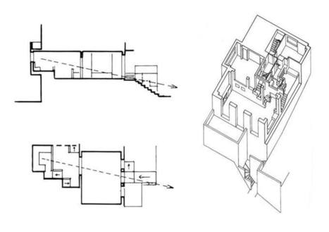 """I do not draw plans, facades or sections"": Adolf Loos and the the Villa Müller 