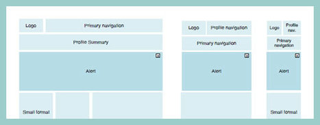 Wireframes Magazine » Responsive Layout Wireframe   Expertiential Design   Scoop.it