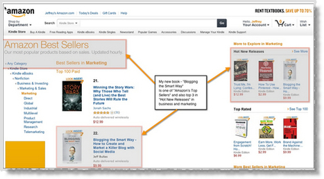 Should you Sell your eBook on Amazon or your Blog? - Jeffbullas's Blog | The Write right | Scoop.it