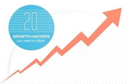 Groove Blog - 20 Growth Hackers You Need To Follow | Marketing | Scoop.it