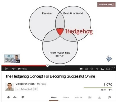 YouTube Success: How to Create a Successful YouTube Channel | Social Media Examiner | G-Tips: Social Media & Marketing | Scoop.it