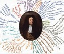 Cartes heuristiques pour synthétiser, mémoriser, réciter, ... les Fables de Jean de La Fontaine - CMS-SPIP | Edu-mindmaps | Scoop.it