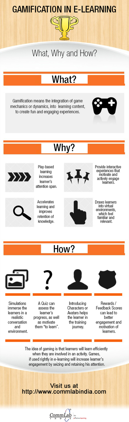 Gamification in eLearning – What, Why and How – An INFOGRAPHIC | Innovative Ways to Teach | Scoop.it