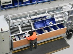 Why Ergonomics Makes a Difference in Warehouse Logistics - SSI SCHÄFER Blog | Seguridad Industrial | Scoop.it