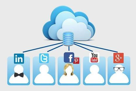 Handling Social Media Profiles of your Business | Gensofts | Scoop.it