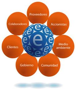 ¿Dónde están las buenas prácticas cuando se necesitan? - Andalucia Lab | Marketing de Experiencia | Scoop.it
