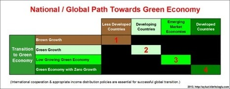 "National / Global Path Towards Green Economy | ""3e"" | Energy - Ecology - Economy | Scoop.it"