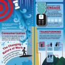 'Information chaos' threatening to derail business, according to AIIM - Yareah Magazine | InfoChaos | Scoop.it