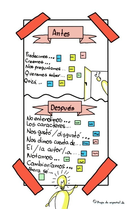 15 IDEAS PARA USAR LOS ®POST-ITS EN CLASE DE ELE | Profe-de-español.de | Las TIC en el aula de ELE | Scoop.it