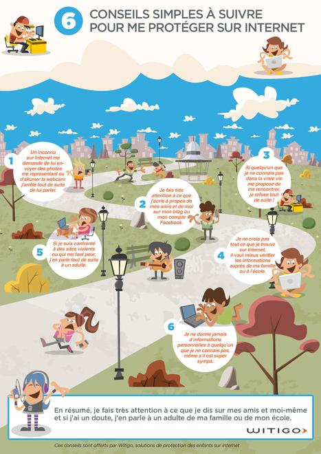 Se protéger sur Internet | FLE enfants | Scoop.it