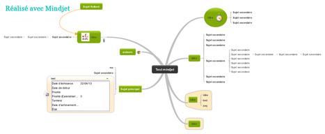 An-Dante: Quel logiciel choisir pour créer des cartes heuristiques ou mind maps ? | Ressources informatique et classe | Scoop.it