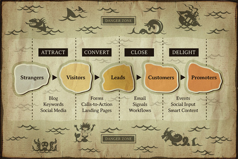 The Seven Deadly Dangers of B2B Inbound Marketing | Better B2B Marketing | Scoop.it