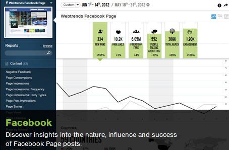 Webtrends potenzia le soluzioni di Social Measurement | InTime - Social Media Magazine | Scoop.it