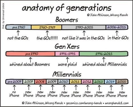 Les différences entre les générations résumées en un dessin humoristique | La nouvelle réalité du travail | Scoop.it