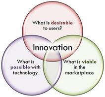 Aider les entrepreneurs en difficulté: L'innovation, clef de la réussite ? | Mandataire en immobilier | Scoop.it
