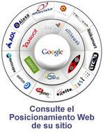 Completa herramienta seo para cheaquear el rankling de tu sitio en los buscadores | WEBOLUTION! | Scoop.it