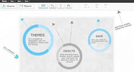 Silvia Cobo » 5 herramientas visuales sencillas para utilizar en las redacciones | Herramientas digitales | Scoop.it