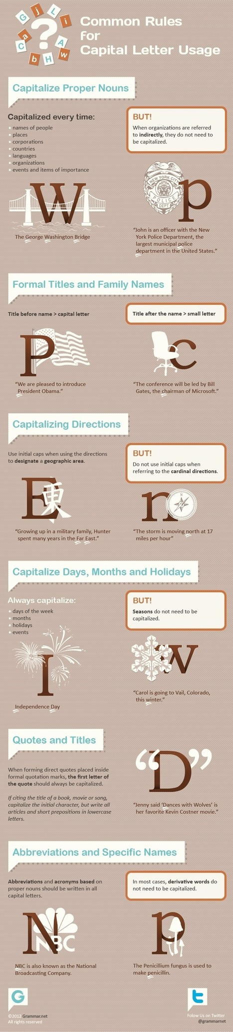Common Rules for Capital Letter Usage   EFL poster   Teaching EFL and more specifically business English to university students.   Scoop.it
