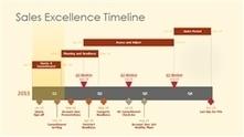 Office Timeline Templates.pptx - A PPT Presentation | Office Timeline | Scoop.it