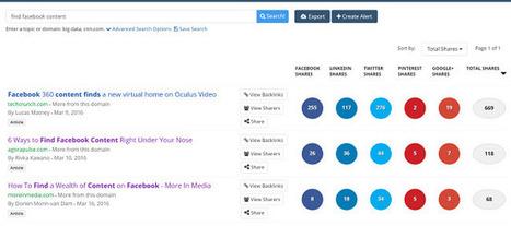 11 Perfect Productivity Tools for Social Media Agencies | Social Media, SEO, Mobile, Digital Marketing | Scoop.it