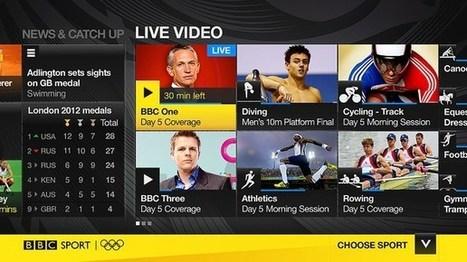 BBC Sport delivers record-breaking Olympics   SportonRadio   Scoop.it