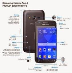 Harga Samsung Galaxy Ace 4 Dan Spesifikasi - Infotekno | infoteknonew.blogspot.com | Scoop.it