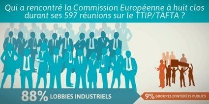 La Commission européenne passe 90% de son temps avec les lobbys industriels | Think outside the Box | Scoop.it