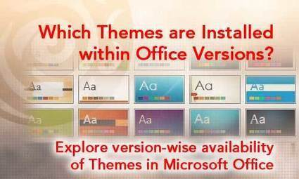 PowerPoint Tutorials - Which Themes are Installed within Office Versions? | PowerPoint for Video | Scoop.it