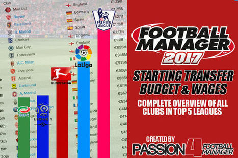 Football Manager 2017 Starting Transfer Budget & Wages in The Top 5 Football Leagues   Passion for Football Manager   Football Manager 2017   Scoop.it