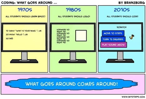 Coding: What Goes Around Comes Around - Lisa Nielsen - The Innovative Educator | iPads, MakerEd and More  in Education | Scoop.it