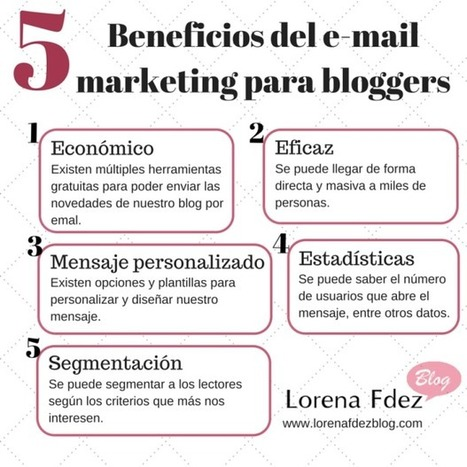 Beneficios del email marketing para bloggers | Seo, Social Media Marketing | Scoop.it