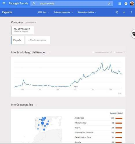 8 + 547 Webs de Google que tal vez no conocías | COACHING TECNOLÓGICO - COACHING PERSONAL | educació i tecnologia | Scoop.it