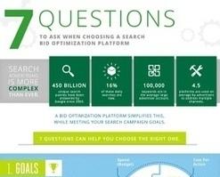 Top 7 Questions to Consider When Choosing A Bid Optimization Platform | cassyput on marketing | Scoop.it