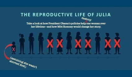 The Reproductive Life of Julia | Jill Stanek | BiltrixBoard | Scoop.it
